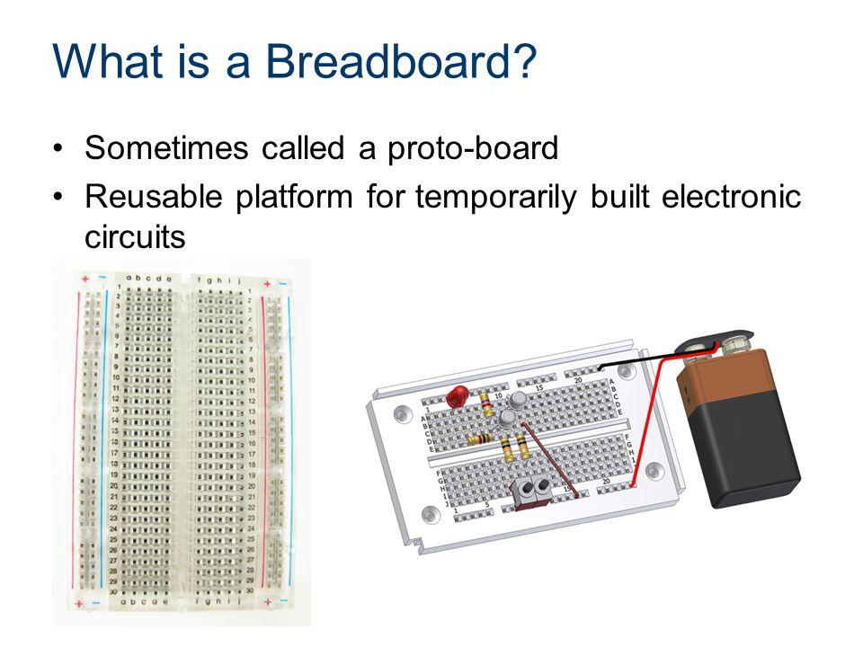 Why Breadboard.