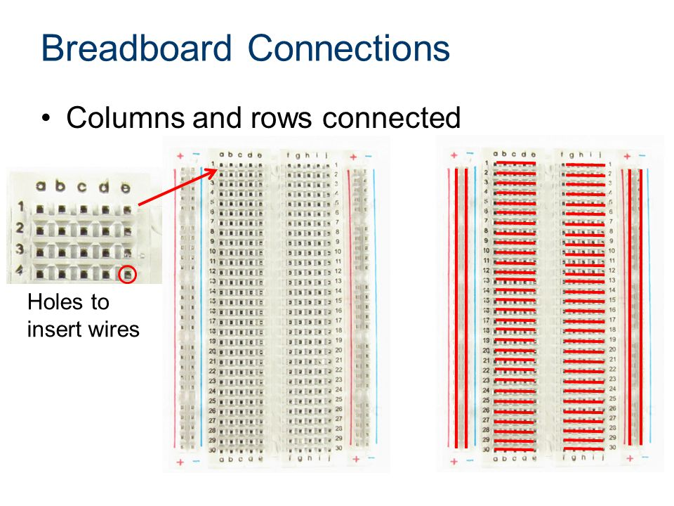 Breadboard Connections Columns and rows connected Holes to insert wires