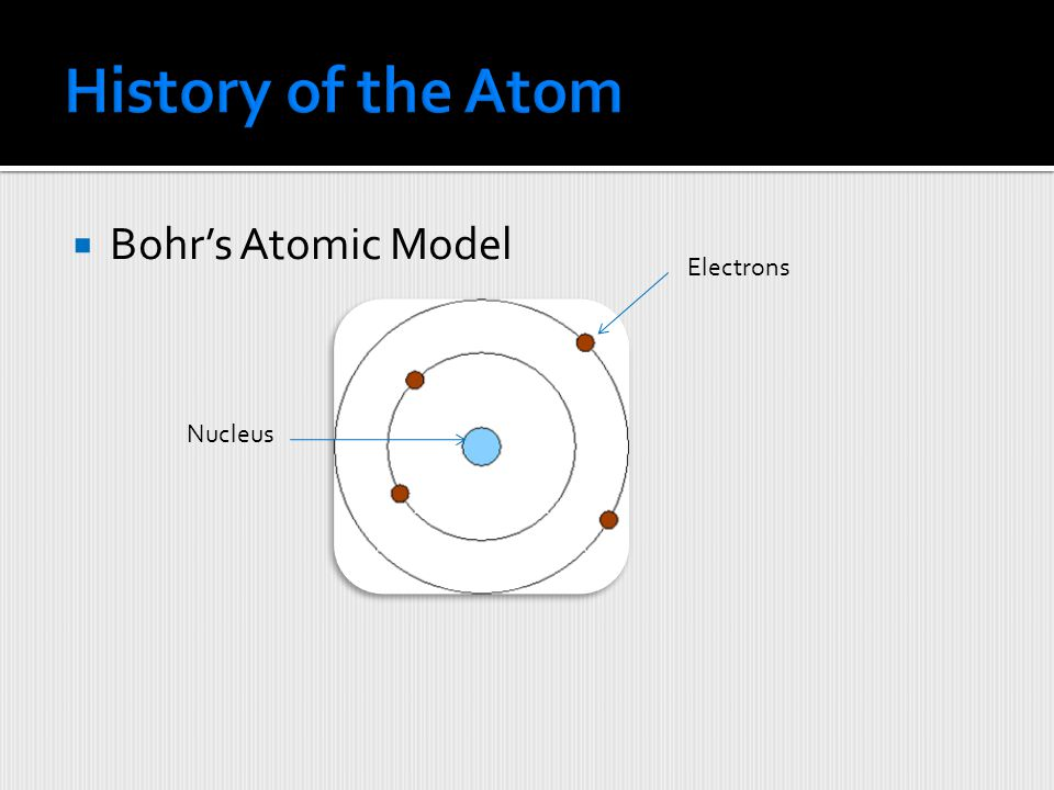  Atomic Line Spectra