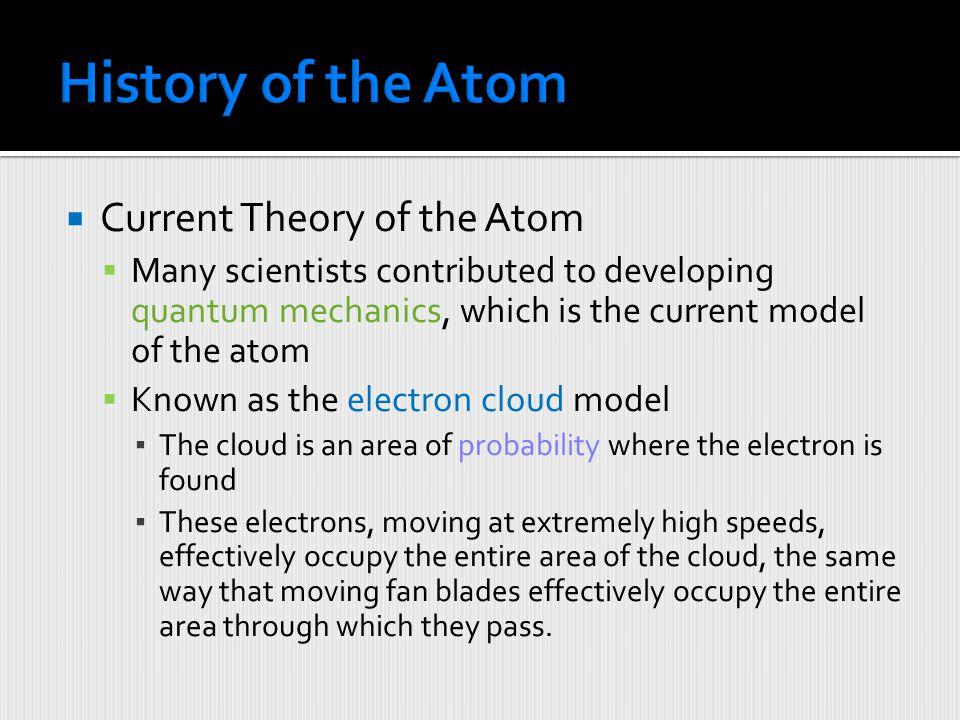  Bohr's Atomic Model Electrons Nucleus