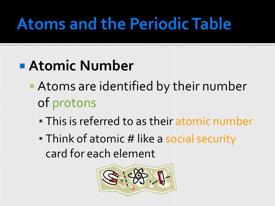  Parts of the Atom  Proton ▪ Positive ▪ Nucleus  Neutron ▪ Neutral ▪ Nucleus  Electron ▪ Negative ▪ Orbitting Nucleus