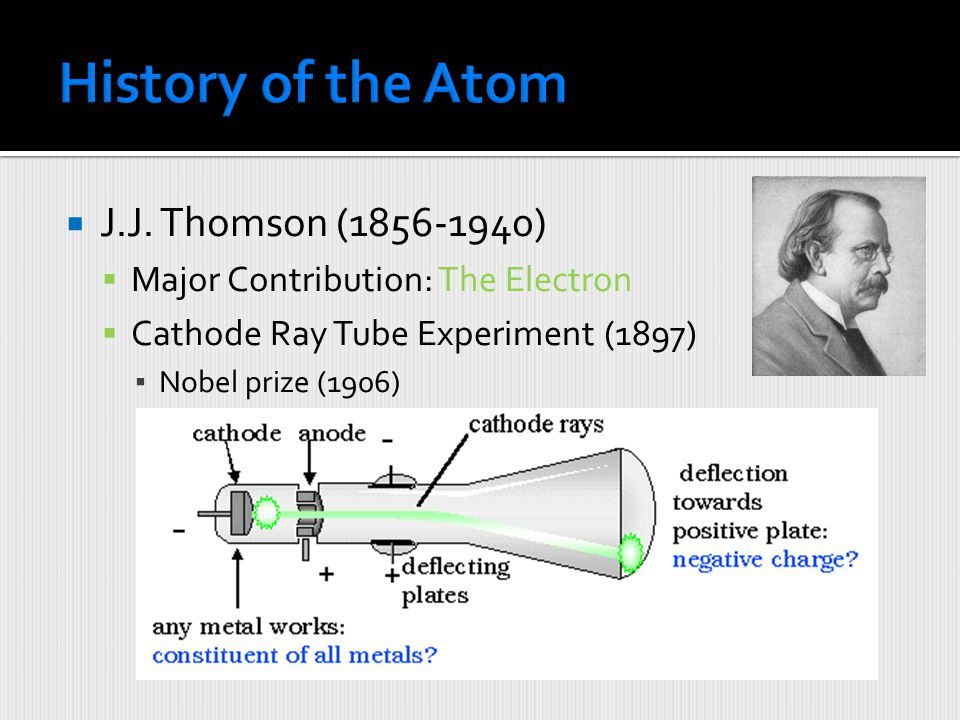 """John Dalton """"When we attempt to conceive the number of particles in an atmosphere [gas], it is somewhat like attempting to conceive the number of star"""