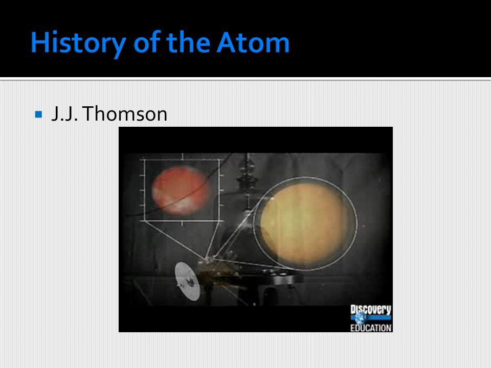  J.J. Thomson (1856-1940)  Major Contribution: The Electron  Cathode Ray Tube Experiment (1897) ▪ Nobel prize (1906)