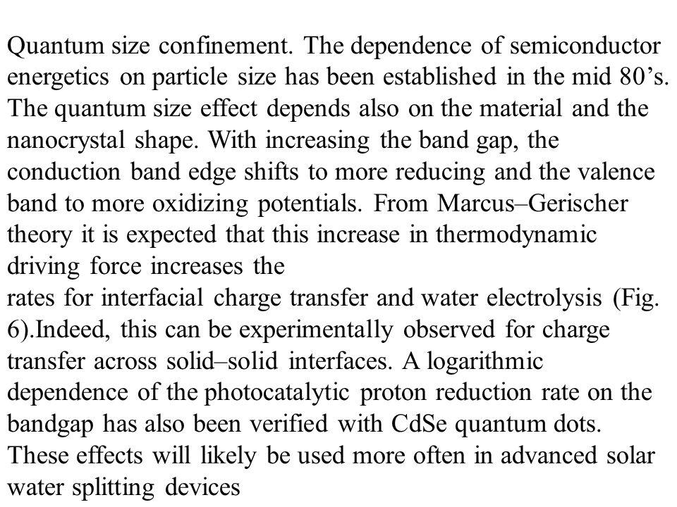 Quantum size confinement.