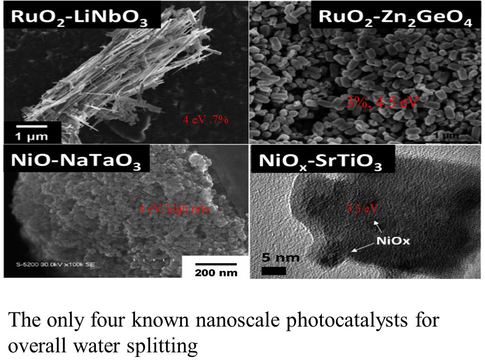The only four known nanoscale photocatalysts for overall water splitting 4 eV.7% 3%, 4.5 eV 4 eV, high rate3.3 eV