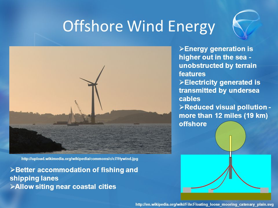 Offshore Wind Energy http://upload.wikimedia.org/wikipedia/commons/c/c7/Hywind.jpg http://en.wikipedia.org/wiki/File:Floating_loose_mooring_catenary_plain.svg  Energy generation is higher out in the sea - unobstructed by terrain features  Electricity generated is transmitted by undersea cables  Reduced visual pollution - more than 12 miles (19 km) offshore  Better accommodation of fishing and shipping lanes  Allow siting near coastal cities
