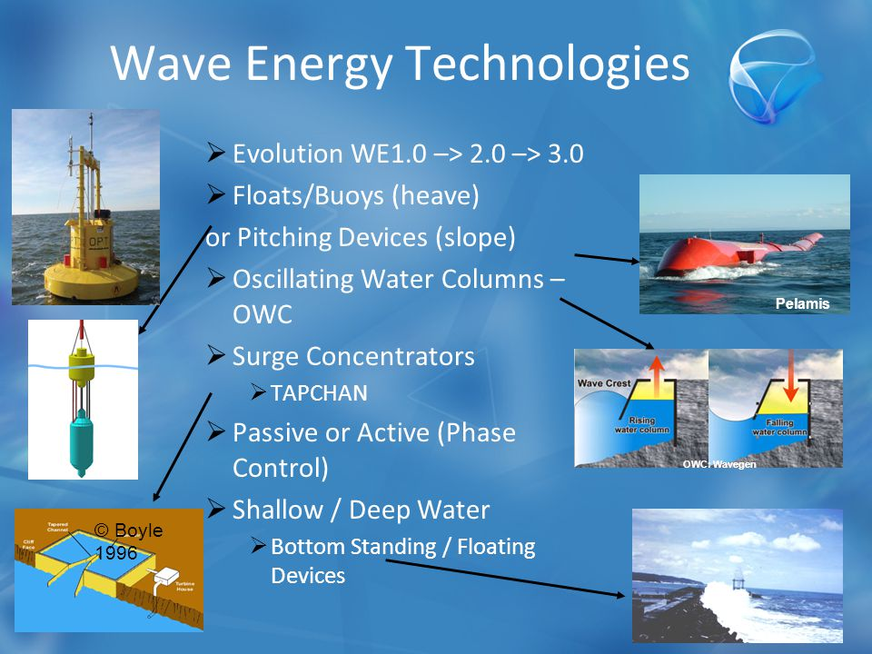 Wave Energy Technologies  Evolution WE1.0 –> 2.0 –> 3.0  Floats/Buoys (heave) or Pitching Devices (slope)  Oscillating Water Columns – OWC  Surge Concentrators  TAPCHAN  Passive or Active (Phase Control)  Shallow / Deep Water  Bottom Standing / Floating Devices © Boyle 1996 OWC: Wavegen Pelamis