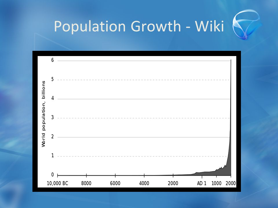 Population Growth - Wiki