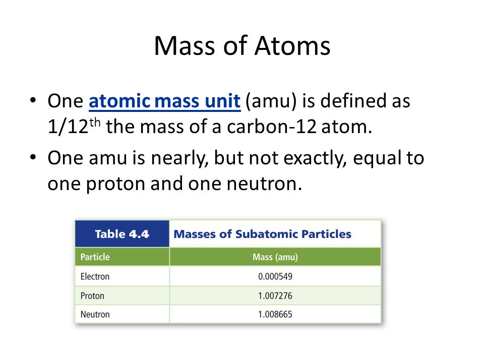 Mass of Atoms One atomic mass unit (amu) is defined as 1/12 th the mass of a carbon-12 atom.