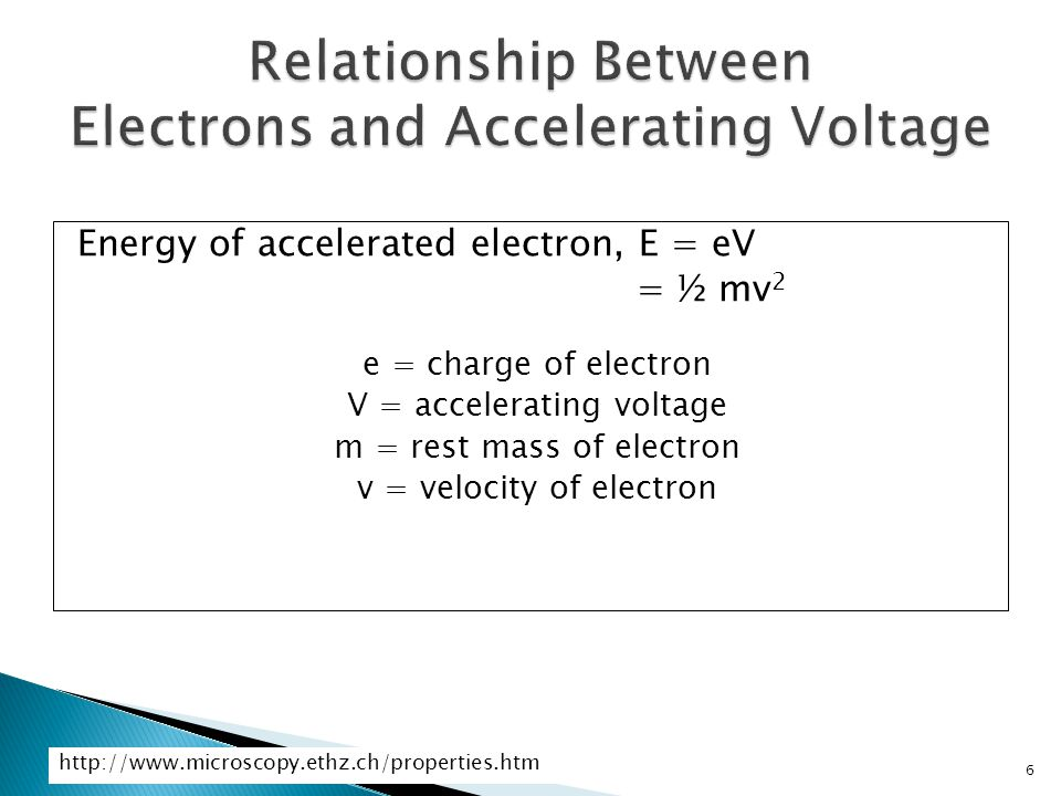 Energy of accelerated electron, E = eV = ½ mv 2 e = charge of electron V = accelerating voltage m = rest mass of electron v = velocity of electron 6 h