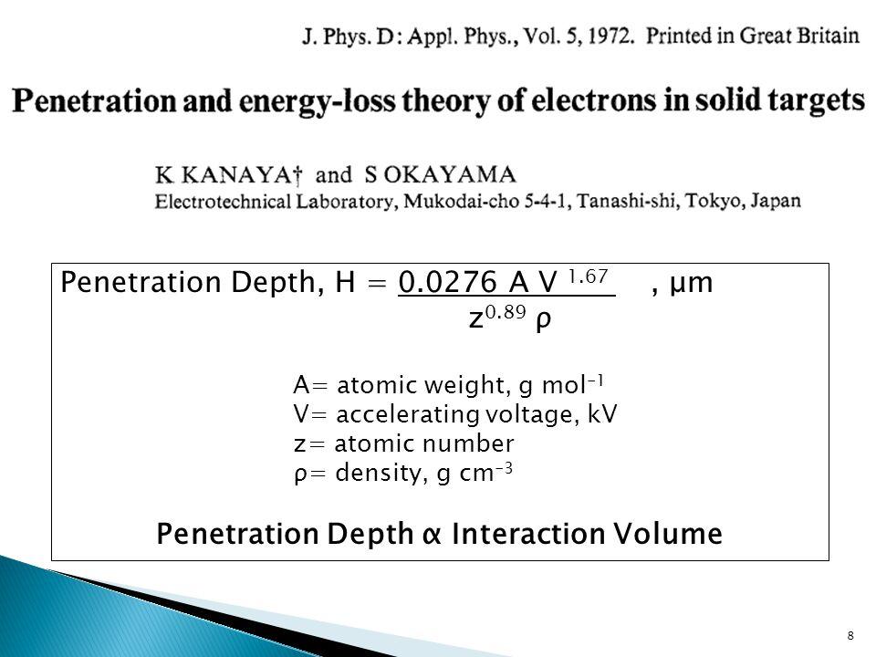 8 Penetration Depth, H = 0.0276 A V 1.67, μm z 0.89 ρ A= atomic weight, g mol -1 V= accelerating voltage, kV z= atomic number ρ= density, g cm -3 Penetration Depth α Interaction Volume