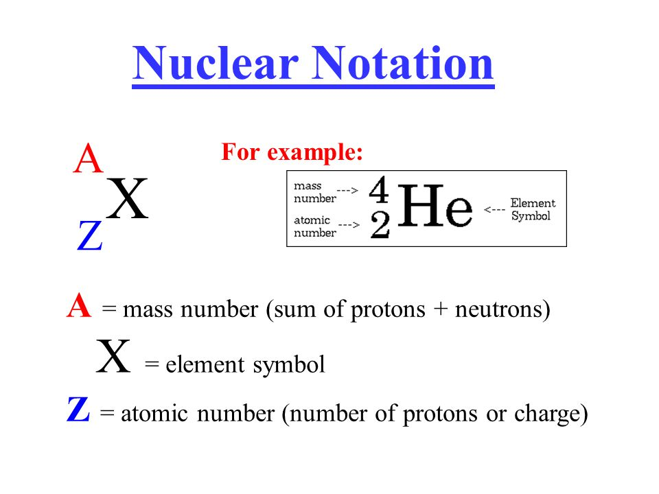 X A Z A = mass number (sum of protons + neutrons) Z = atomic number (number of protons or charge) X = element symbol Nuclear Notation For example: