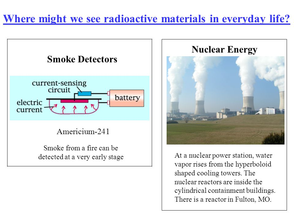 Smoke Detectors Americium-241 Smoke from a fire can be detected at a very early stage Where might we see radioactive materials in everyday life? At a