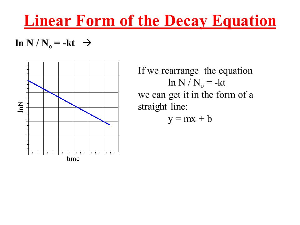 Linear Form of the Decay Equation ln N / N o = -kt  If we rearrange the equation ln N / N o = -kt we can get it in the form of a straight line: y = m