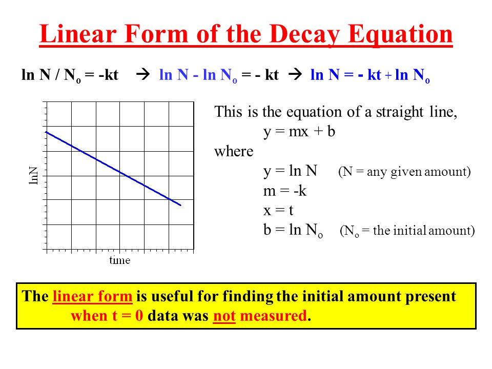 Linear Form of the Decay Equation ln N / N o = -kt  ln N - ln N o = - kt  ln N = - kt + ln N o This is the equation of a straight line, y = mx + b w