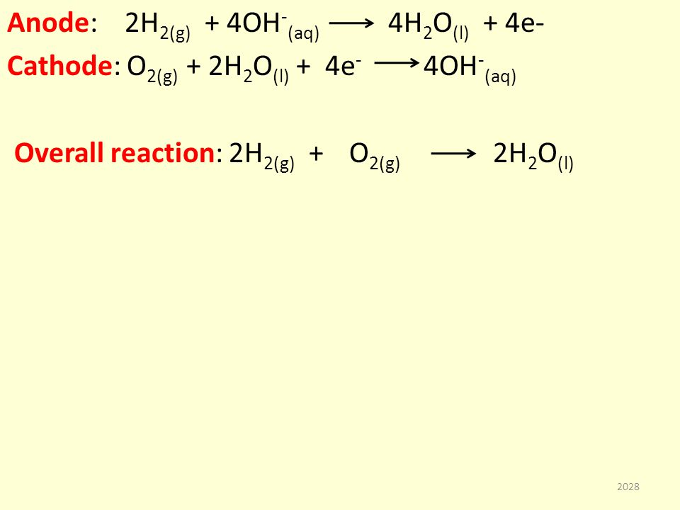 Anode: 2H 2(g) + 4OH - (aq) 4H 2 O (l) + 4e- Cathode: O 2(g) + 2H 2 O (l) + 4e - 4OH - (aq) Overall reaction: 2H 2(g) + O 2(g) 2H 2 O (l) 2028