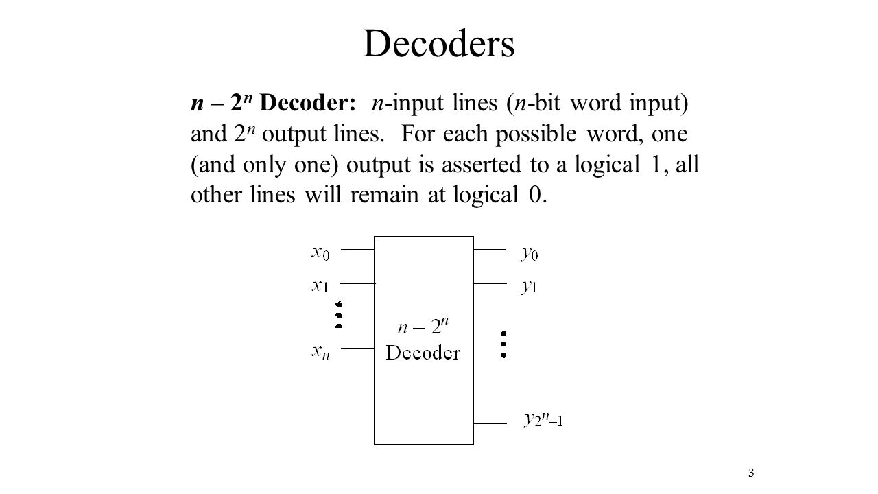 Decoders n – 2 n Decoder: n-input lines (n-bit word input) and 2 n output lines. For each possible word, one (and only one) output is asserted to a lo