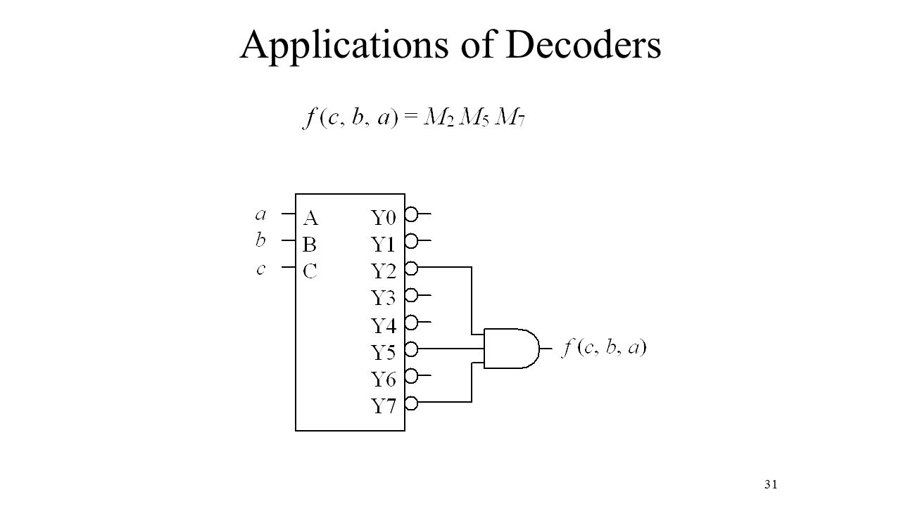 Applications of Decoders 31