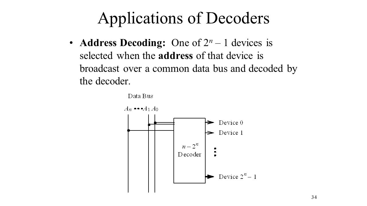 Applications of Decoders Address Decoding: One of 2 n – 1 devices is selected when the address of that device is broadcast over a common data bus and