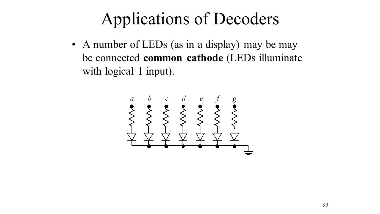 Applications of Decoders A number of LEDs (as in a display) may be may be connected common cathode (LEDs illuminate with logical 1 input). 39
