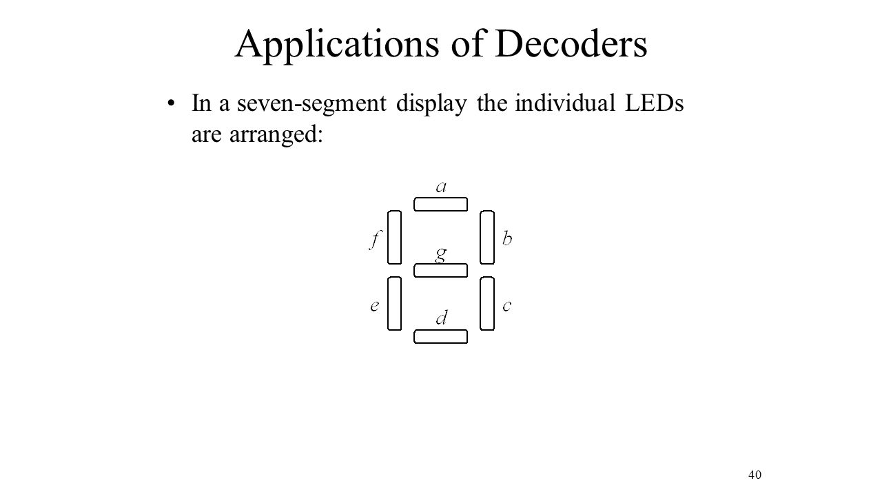Applications of Decoders In a seven-segment display the individual LEDs are arranged: 40