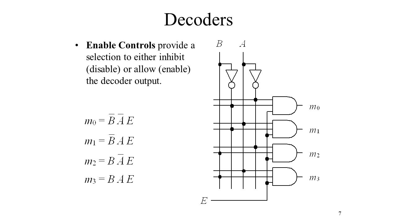 Enable Controls provide a selection to either inhibit (disable) or allow (enable) the decoder output. 7