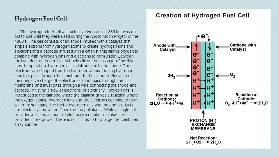 Hydrogen Fuel Cell The hydrogen fuel cell was actually invented in 1836 but was not put to use until they were used during the Apollo Moon Project of