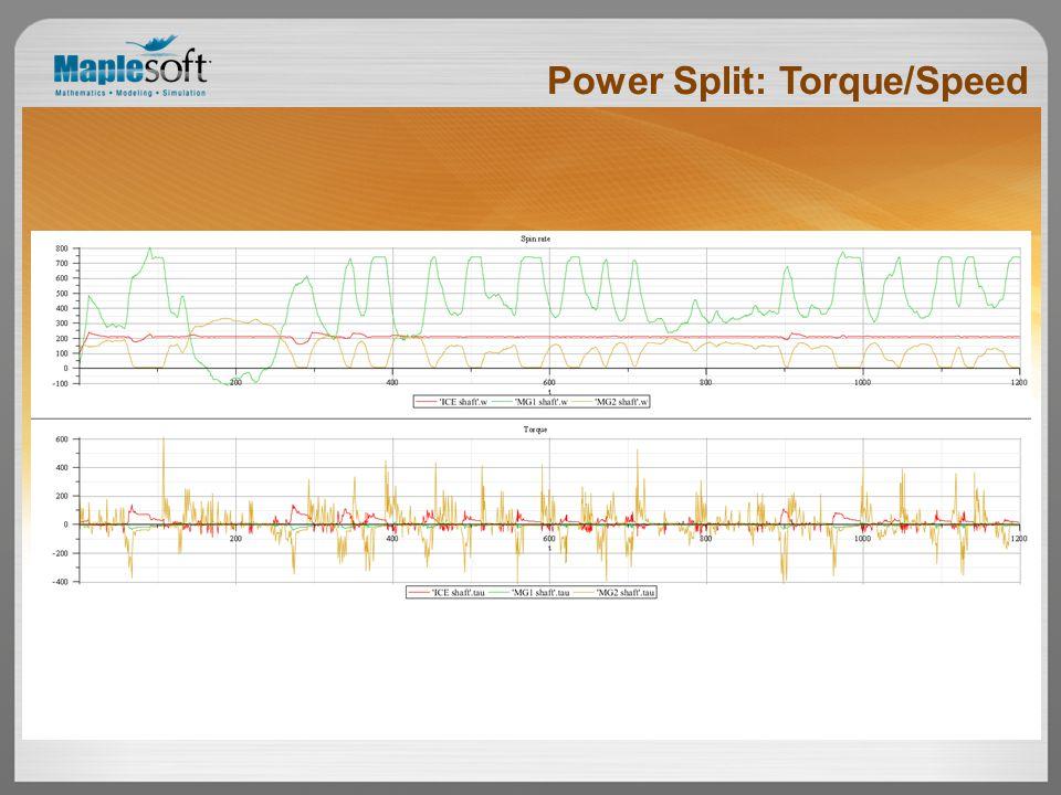 Power Split: Torque/Speed