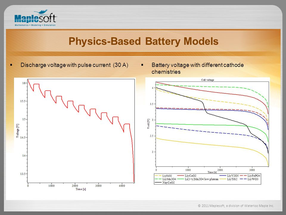 Physics-Based Battery Models © 2011 Maplesoft, a division of Waterloo Maple Inc.