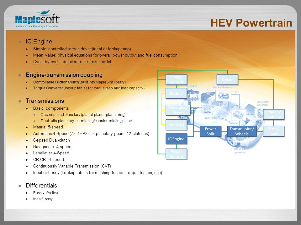 HEV Powertrain IC Engine Simple: controlled torque driver (ideal or lookup map) Mean Value: physical equations for overall power output and fuel consumption Cycle-by-cycle: detailed four-stroke model Engine/transmission coupling Controllable Friction Clutch (built into MapleSim library) Torque Converter (lookup tables for torque ratio and load capacity) Transmissions Basic components Decomposed planetary (planet-planet, planet-ring) Dual ratio planetary: co-rotating/counter-rotating planets Manual 5-speed Automatic 4-Speed (ZF 4HP22: 3 planetary gears, 12 clutches) 6-speed Dual-clutch Ravigneaux 4-speed Lepelletier 4-Speed CR-CR 4-speed Continuously Variable Transmission (CVT) Ideal or Lossy (Lookup tables for meshing friction, torque friction, slip) Differentials Passive/Active Ideal/Lossy