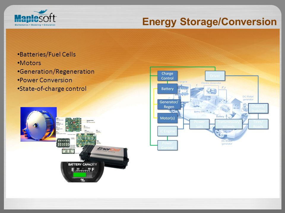 Energy Storage/Conversion Batteries/Fuel Cells Motors Generation/Regeneration Power Conversion State-of-charge control