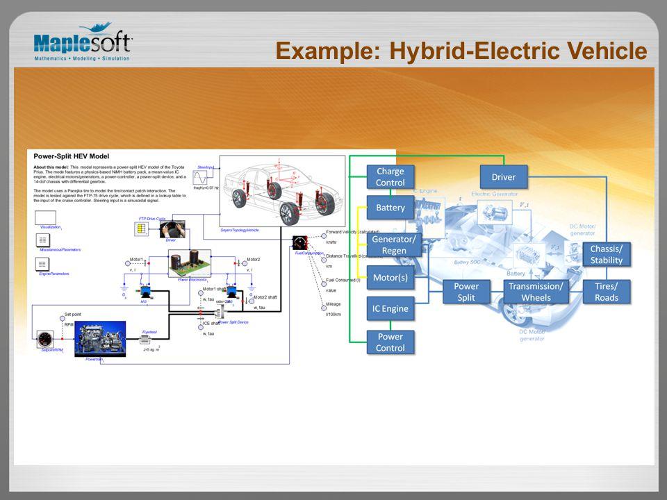 Example: Hybrid-Electric Vehicle