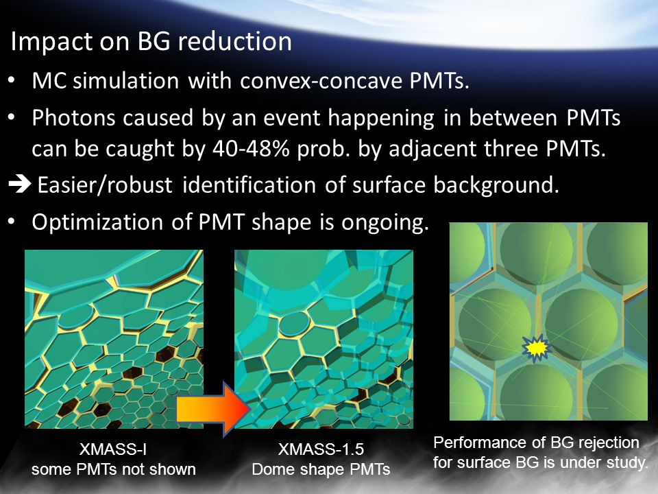 Impact on BG reduction MC simulation with convex-concave PMTs.