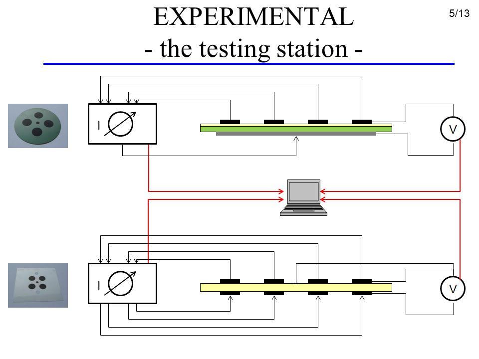 EXPERIMENTAL - the testing station - 5/13 I I