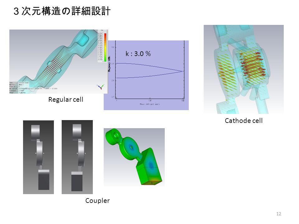 3次元構造の詳細設計 Regular cell Coupler Cathode cell 12 k : 3.0 %