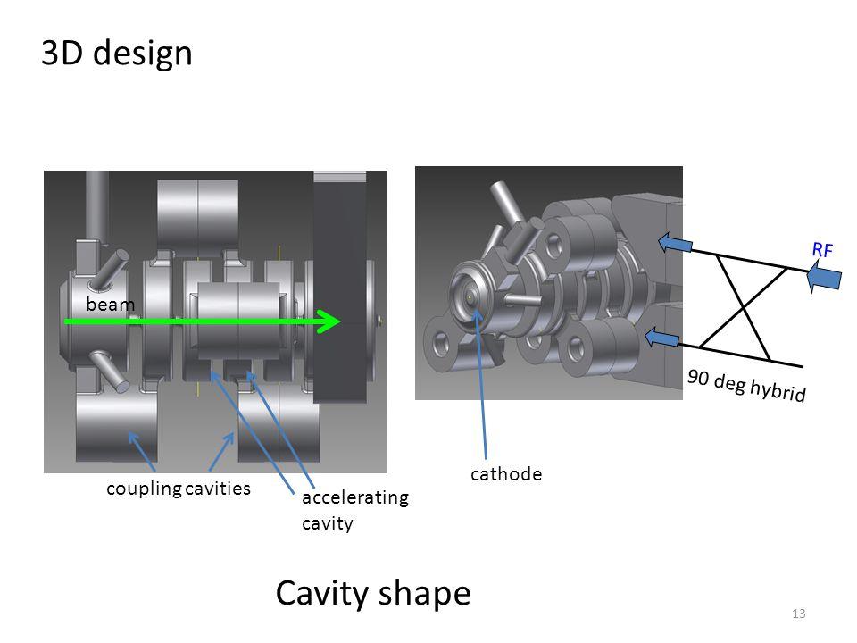 coupling cavities accelerating cavity cathode 3D design Cavity shape beam 90 deg hybrid RF 13