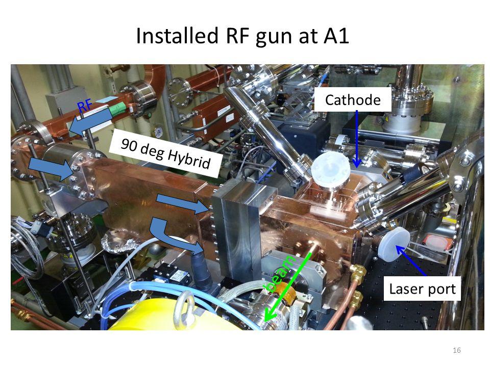 Installed RF gun at A1 RF Cathode beam Laser port 90 deg Hybrid 16
