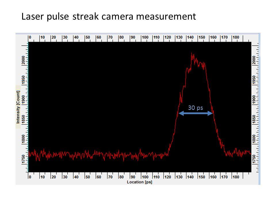 Laser pulse streak camera measurement 30 ps