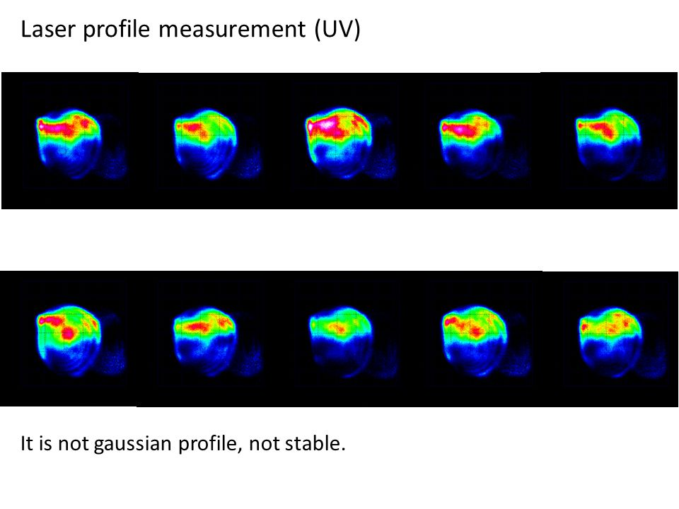 Laser profile measurement (UV) It is not gaussian profile, not stable.