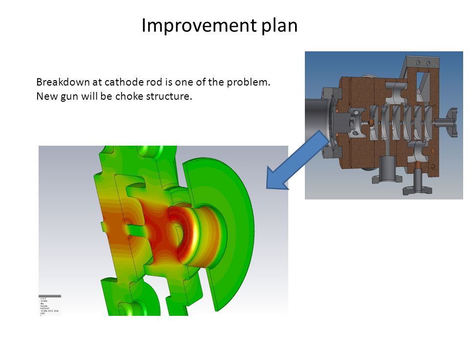 Improvement plan Breakdown at cathode rod is one of the problem. New gun will be choke structure.