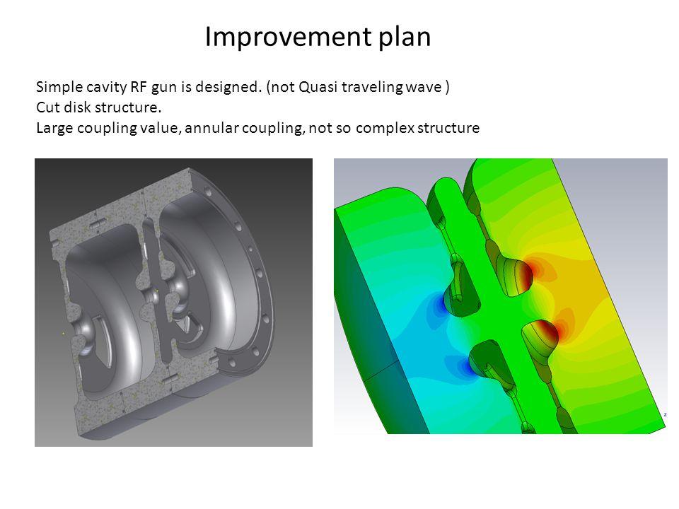 Improvement plan Simple cavity RF gun is designed.