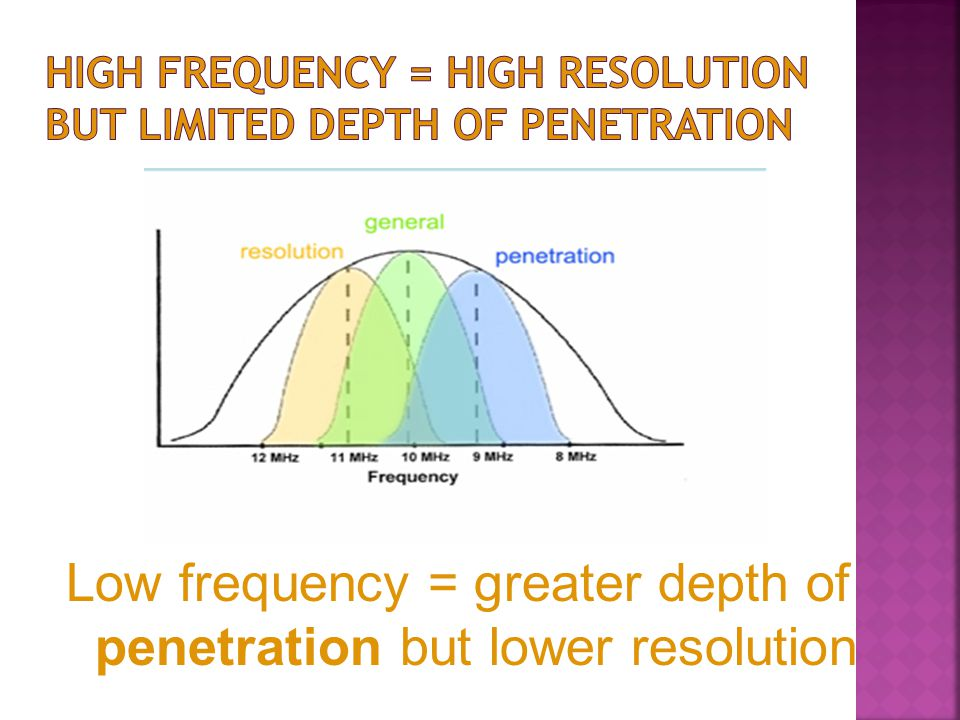 Low frequency = greater depth of penetration but lower resolution