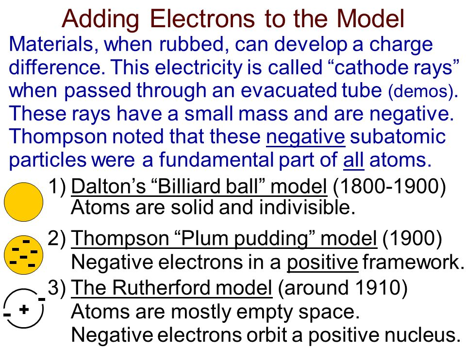 John Dalton 1800 -Dalton proposed a modern atomic model based on experimentation not on pure reason. All matter is made of atoms. Atoms of an element