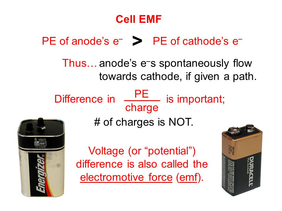 Cell EMF PE of anode's e – PE of cathode's e – > Thus… Difference inis important; PE charge Voltage (or potential ) difference is also called the electromotive force (emf).