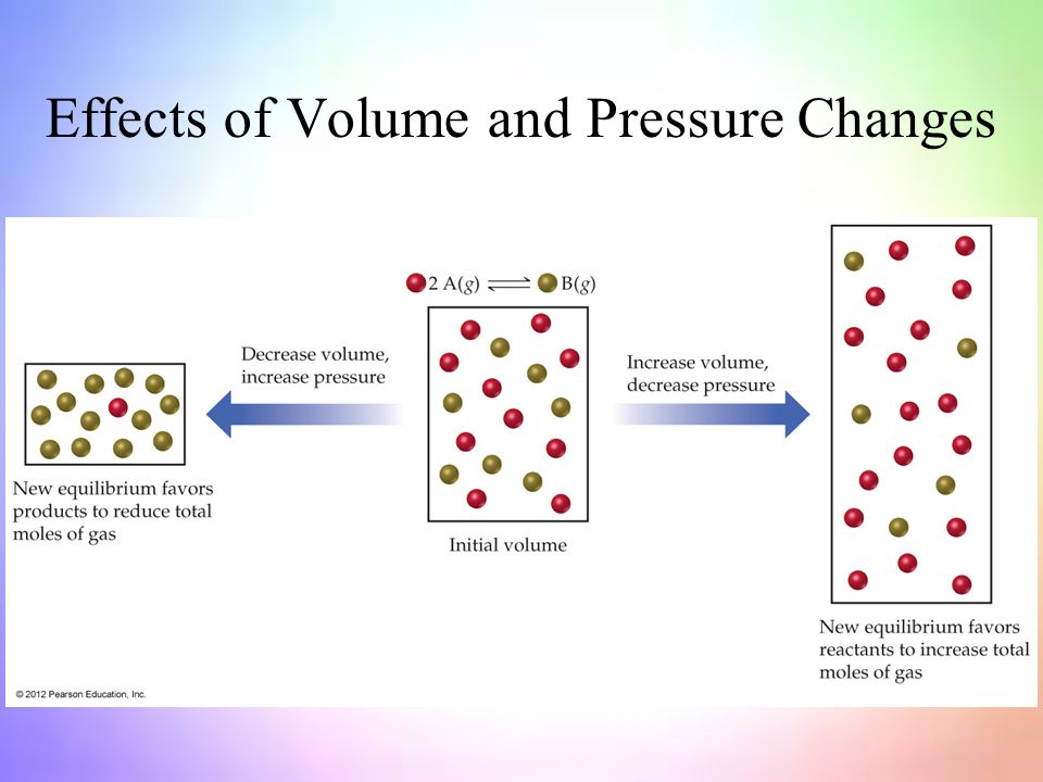 Effects of Volume and Pressure Changes