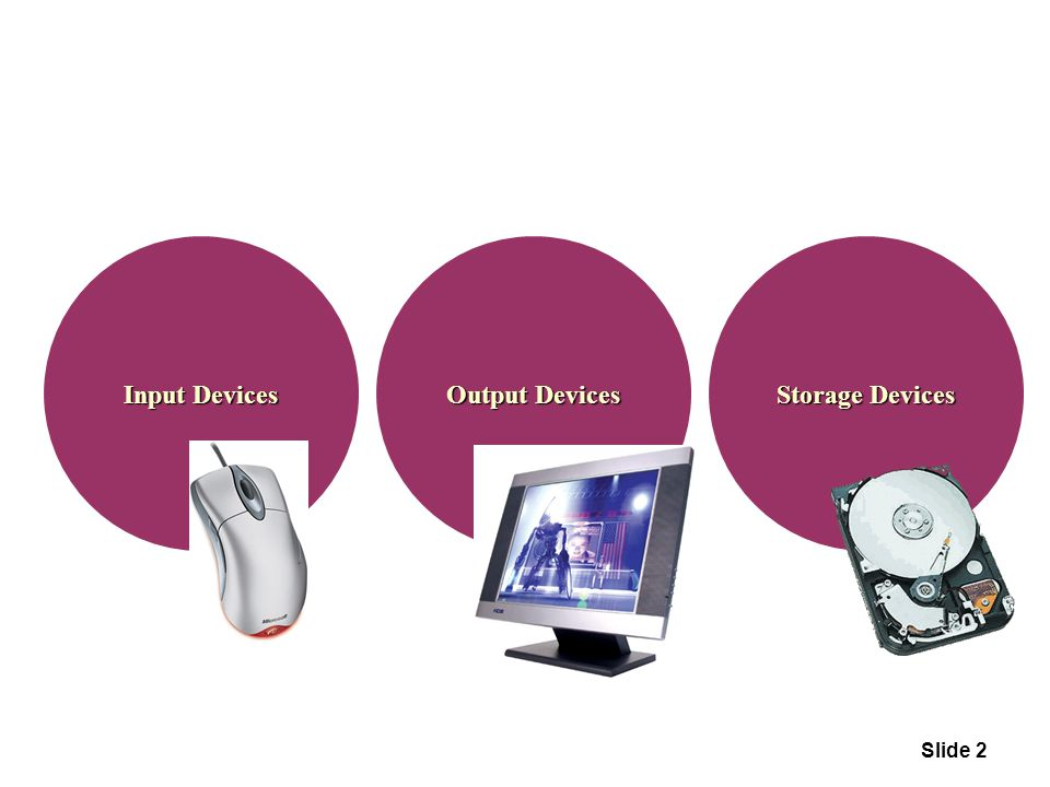 Slide 2 Input Devices Output Devices Storage Devices