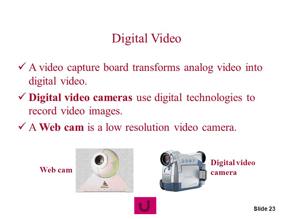 Slide 23 Digital Video A video capture board transforms analog video into digital video. Digital video cameras use digital technologies to record vide