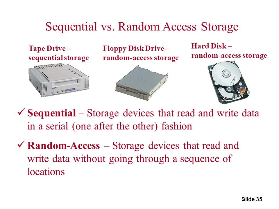 Slide 35 Sequential vs. Random Access Storage Sequential – Storage devices that read and write data in a serial (one after the other) fashion Random-A