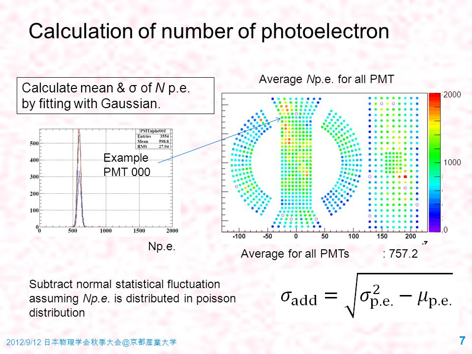Calculation of number of photoelectron Calculate mean & σ of N p.e.
