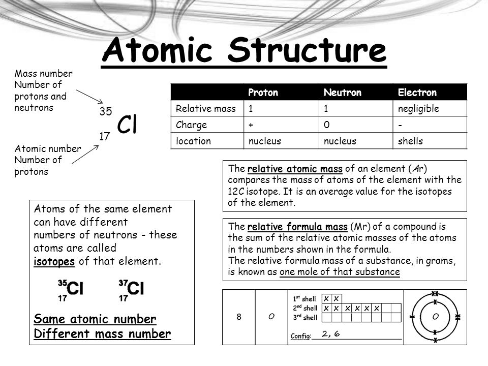 10 Questions Atomic Structure 1.What is the mass number of this chlorine atom.